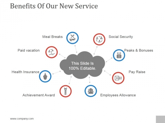 Benefits Of Our New Service Ppt PowerPoint Presentation Slide Download
