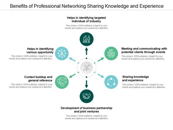 Benefits Of Professional Networking Sharing Knowledge And Experience Ppt Powerpoint Presentation Styles Infographics