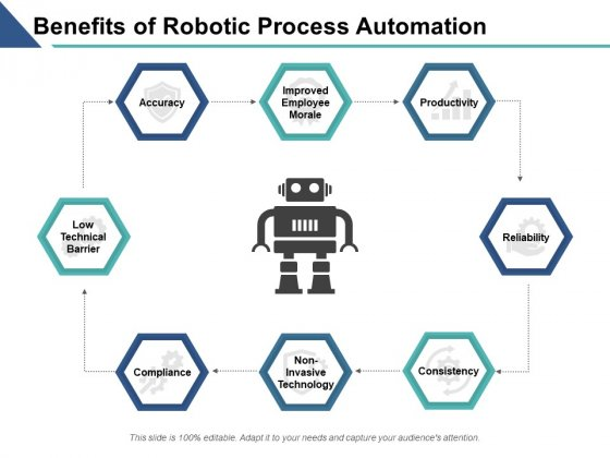 Benefits Of Robotic Process Automation Ppt PowerPoint Presentation Ideas Deck