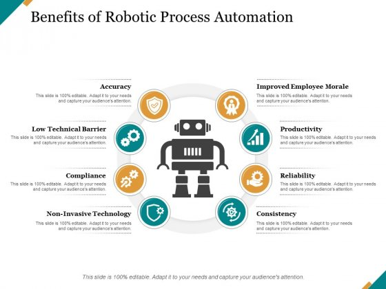 Benefits Of Robotic Process Automation Ppt PowerPoint Presentation Styles Visuals