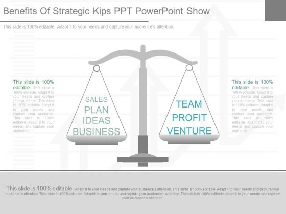 Benefits Of Strategic Kips Ppt Powerpoint Show