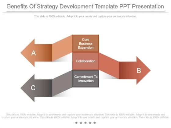Benefits Of Strategy Development Template Ppt Presentation