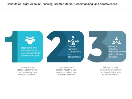 Benefits Of Target Account Planning Greater Market Understanding And Adaptiveness Ppt PowerPoint Presentation Gallery Graphics Cpb