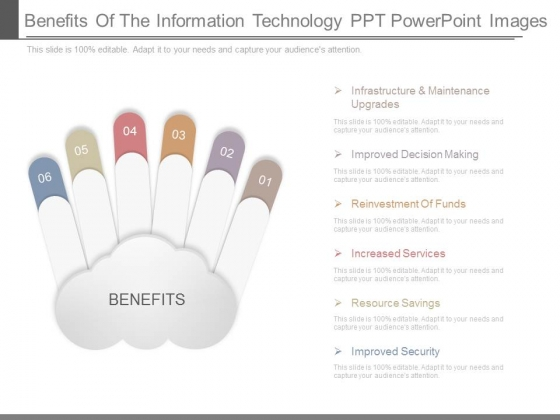 Benefits Of The Information Technology Ppt Powerpoint Images