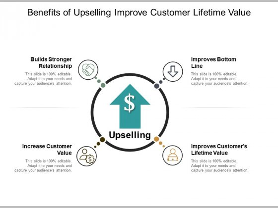 Benefits Of Upselling Improve Customer Lifetime Value Ppt PowerPoint Presentation Infographic Template Graphic Images