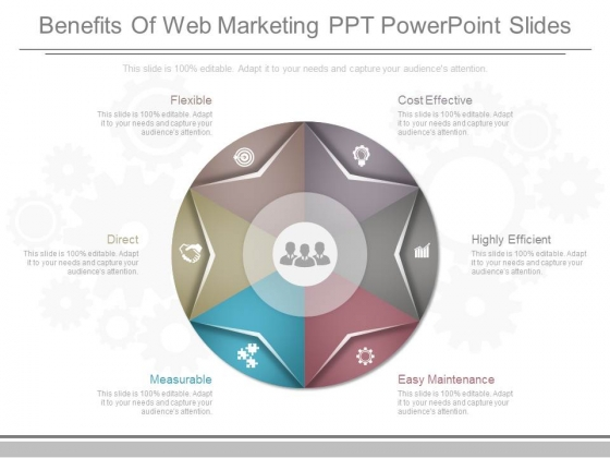 Benefits Of Web Marketing Ppt Powerpoint Slides