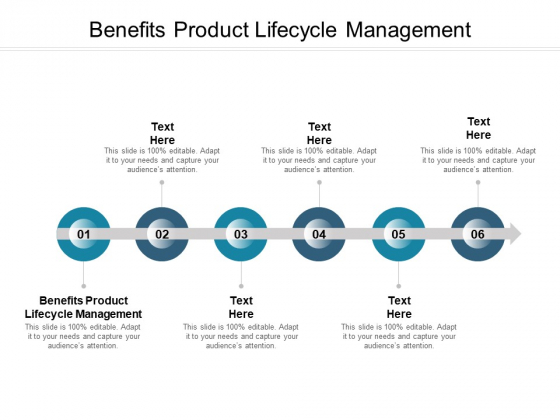 Benefits Product Lifecycle Management Ppt PowerPoint Presentation Outline Guide Cpb
