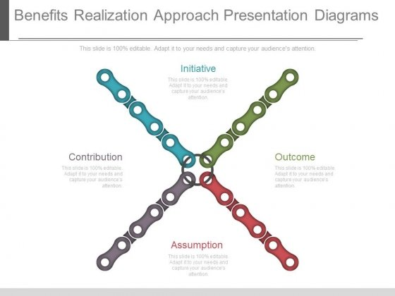 Benefits Realization Approach Presentation Diagrams