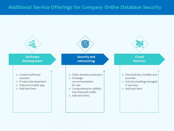 Best Data Security Software Additional Service Offerings For Company Online Database Security Designs PDF