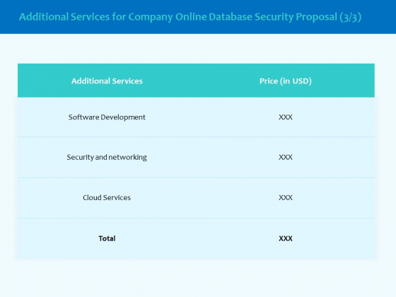 Best Data Security Software Additional Services For Company Online Database Security Proposal Pictures PDF