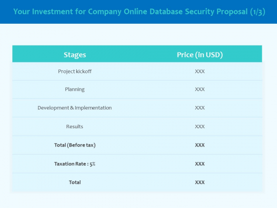 Best Data Security Software Your Investment For Company Online Database Security Proposal Slides PDF