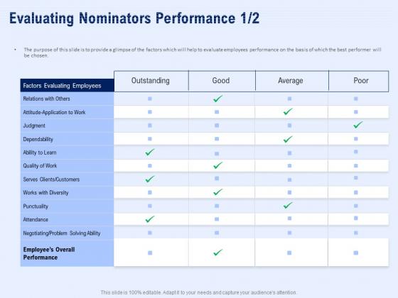 Best Employee Appreciation Workplace Evaluating Nominators Performance Average Background PDF