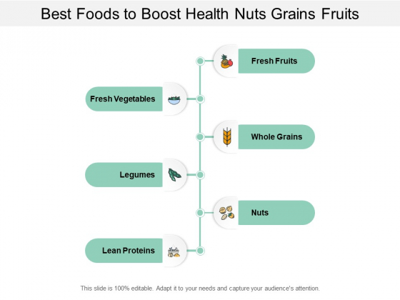 Best Foods To Boost Health Nuts Grains Fruits Ppt Powerpoint Presentation Inspiration Format