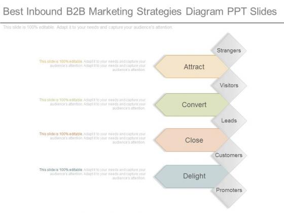 Best Inbound B2b Marketing Strategies Diagram Ppt Slides