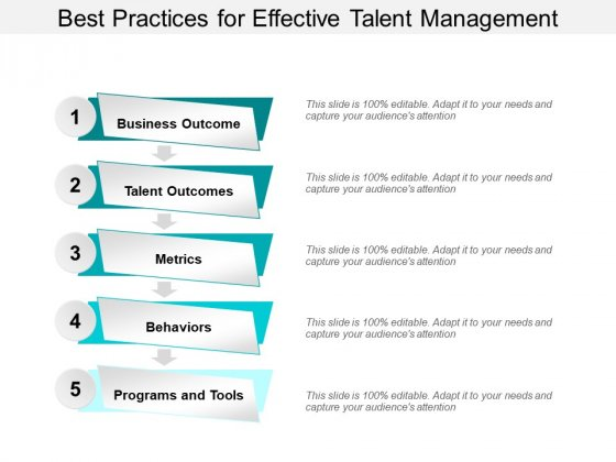 Best Practices For Effective Talent Management Ppt PowerPoint Presentation Styles File Formats
