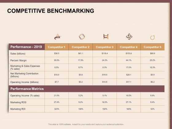 Best Practices For Increasing Lead Conversion Rates Competitive Benchmarking Ppt Outline Portrait PDF