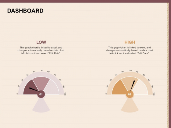 Best Practices For Increasing Lead Conversion Rates Dashboard Ppt Icon Graphics Template PDF