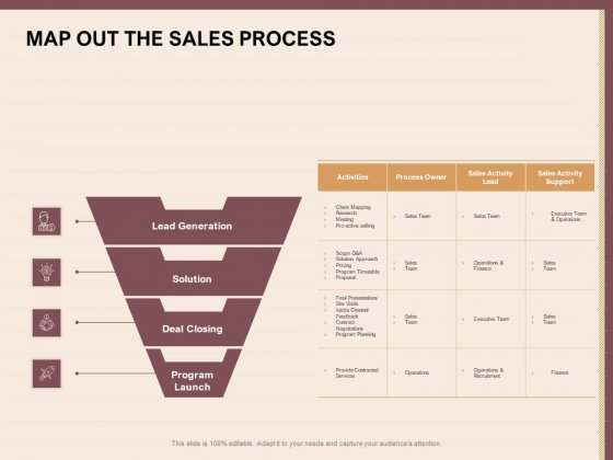 Best_Practices_For_Increasing_Lead_Conversion_Rates_Map_Out_The_Sales_Process_Ppt_Infographic_Template_Deck_PDF_Slide_1