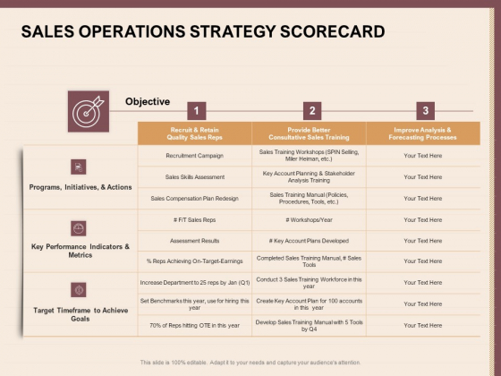 Best Practices For Increasing Lead Conversion Rates Sales Operations Strategy Scorecard Ppt Model Rules PDF