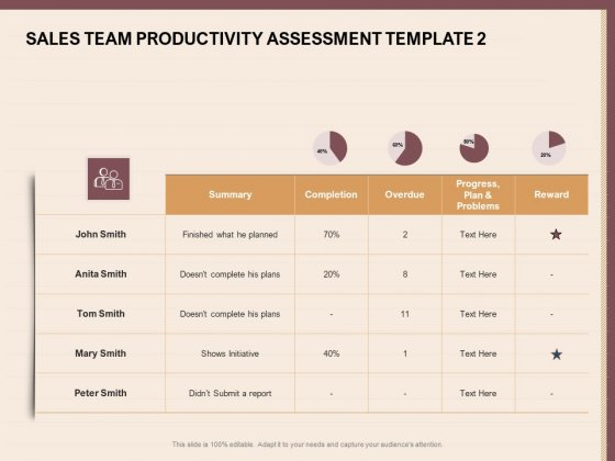 Best Practices For Increasing Lead Conversion Rates Sales Team Productivity Assessment Template Diagrams PDF