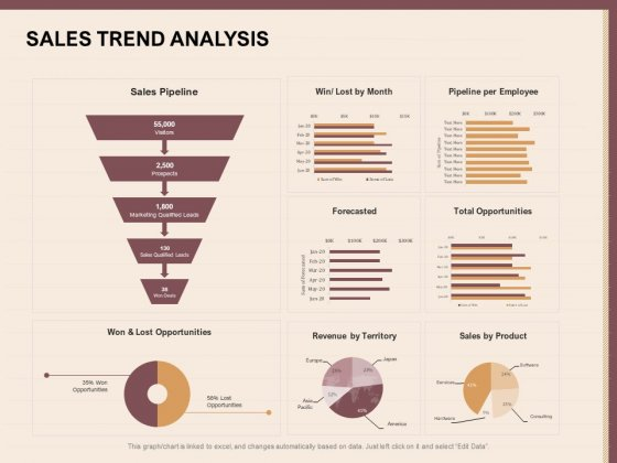 Best_Practices_For_Increasing_Lead_Conversion_Rates_Sales_Trend_Analysis_Ppt_PowerPoint_Presentation_Guidelines_PDF_Slide_1