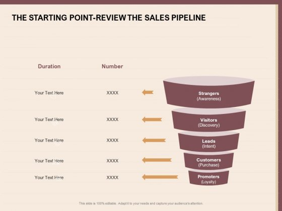 Best_Practices_For_Increasing_Lead_Conversion_Rates_The_Starting_Point_Review_The_Sales_Pipeline_Inspiration_PDF_Slide_1