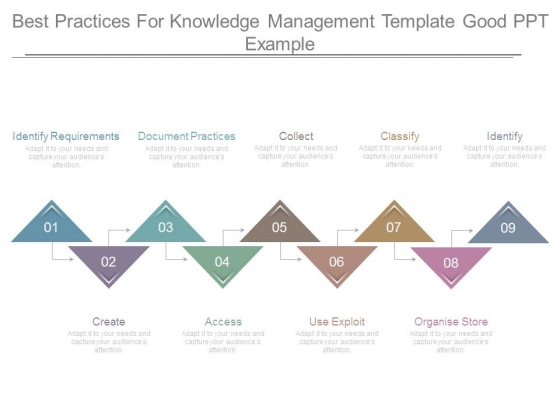 Best Practices For Knowledge Management Template Good Ppt Example ...