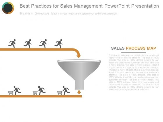 Best Practices For Sales Management Powerpoint Presentation