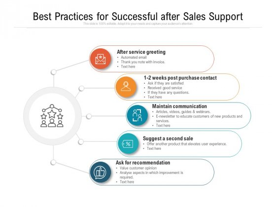 Best Practices For Successful After Sales Support Ppt PowerPoint Presentation File Show PDF