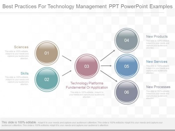Best Practices For Technology Management Ppt Powerpoint Examples