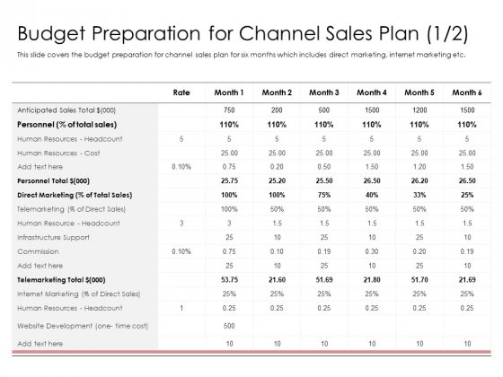 Best_Practices_Increase_Revenue_Out_Indirect_Budget_Preparation_For_Channel_Sales_Plan_Cost_Mockup_PDF_Slide_1