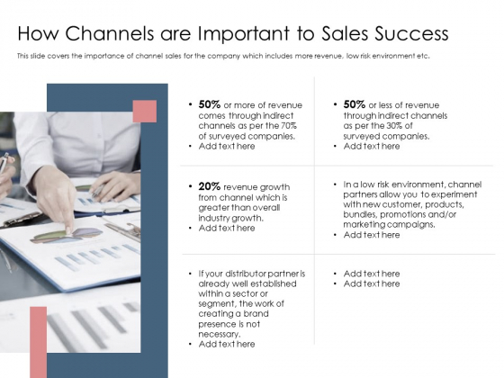 Best Practices Increase Revenue Out Indirect How Channels Are Important To Sales Success Background PDF
