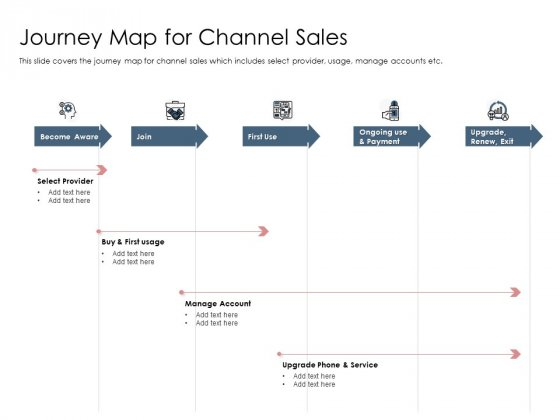 Best Practices Increase Revenue Out Indirect Journey Map For Channel Sales Mockup PDF