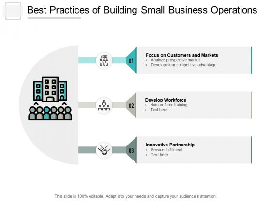 Best Practices Of Building Small Business Operations Ppt PowerPoint Presentation Infographics Display