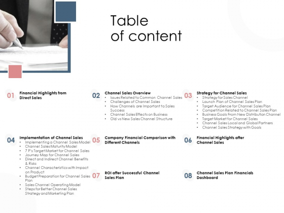 Best Practices That Increase Revenue Out Of Indirect Sales Table Of Content Pictures PDF