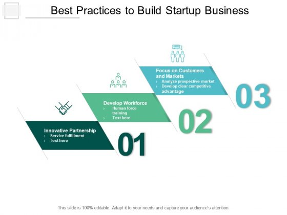Best Practices To Build Startup Business Ppt PowerPoint Presentation Icon Infographic Template