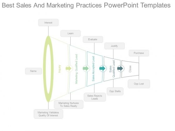 Best Sales And Marketing Practices Powerpoint Templates