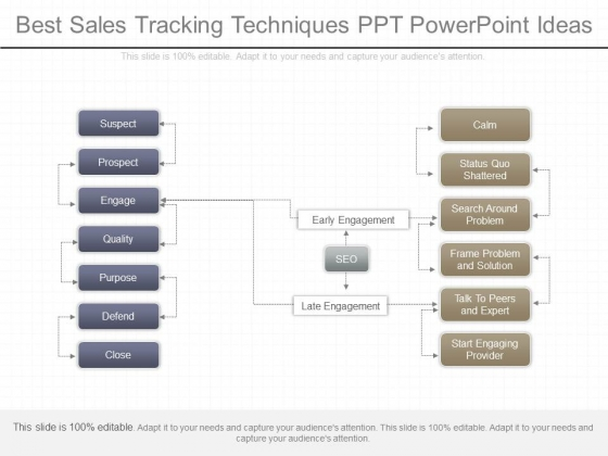 Best Sales Tracking Techniques Ppt Powerpoint Ideas