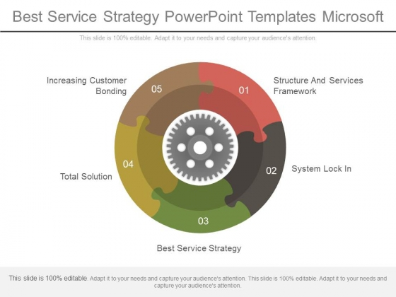 Best Service Strategy Powerpoint Templates Microsoft