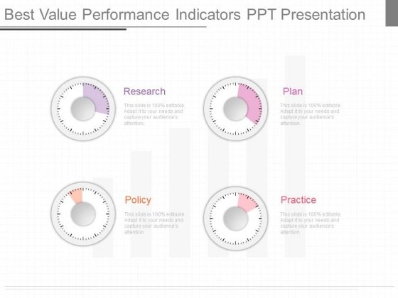 Best Value Performance Indicators Ppt Presentation