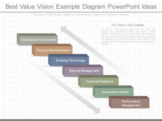 Best Value Vision Example Diagram Powerpoint Ideas