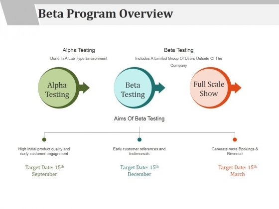 Beta Program Overview Ppt Point Presentation Infographic Template Example Introduction Slide 1