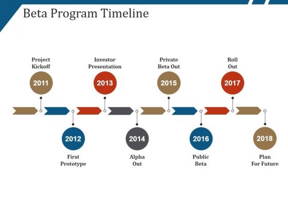 Beta Program Timeline Ppt PowerPoint Presentation Summary Template
