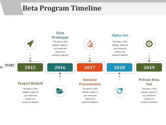 Beta Program Timeline Template 2 Ppt Point Presentation Infographic Skills Templates