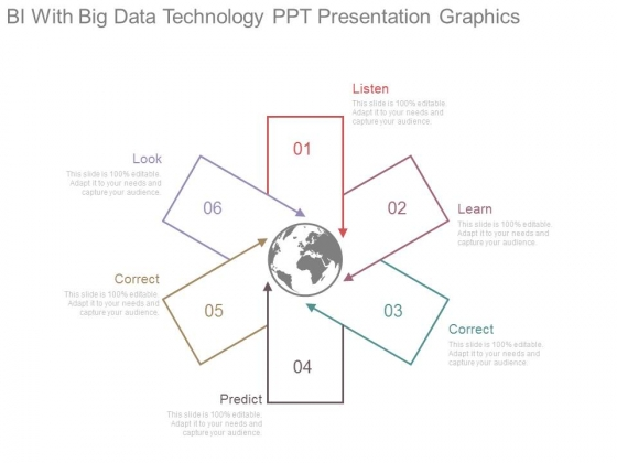 Bi With Big Data Technology Ppt Presentation Graphics