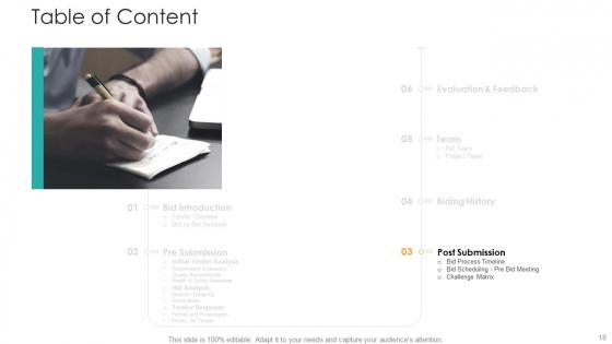 Bid_Control_Ppt_PowerPoint_Presentation_Complete_Deck_With_Slides_Slide_18