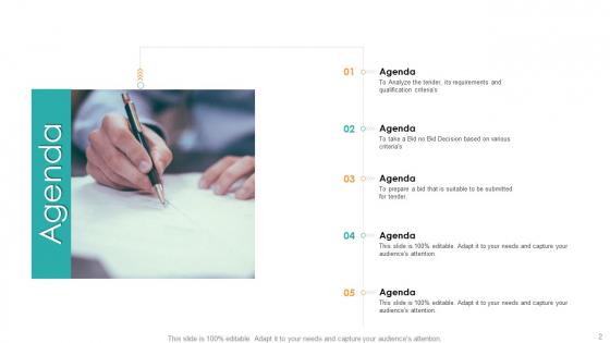 Bid_Control_Ppt_PowerPoint_Presentation_Complete_Deck_With_Slides_Slide_2