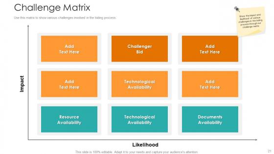 Bid_Control_Ppt_PowerPoint_Presentation_Complete_Deck_With_Slides_Slide_21