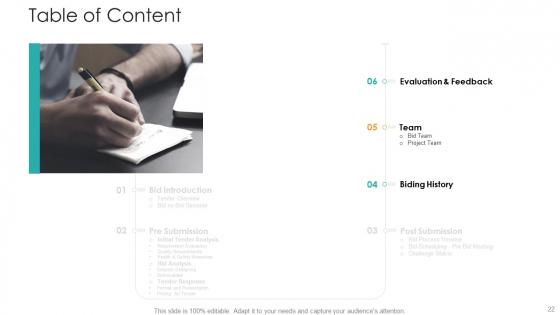 Bid_Control_Ppt_PowerPoint_Presentation_Complete_Deck_With_Slides_Slide_22