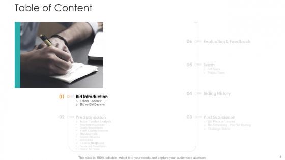 Bid_Control_Ppt_PowerPoint_Presentation_Complete_Deck_With_Slides_Slide_4